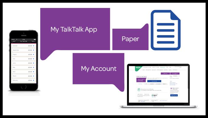 about your talktalk mobile bill talktalk community